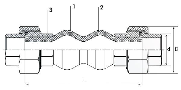 khớp nối mềm cao su chống rung AYVAZ